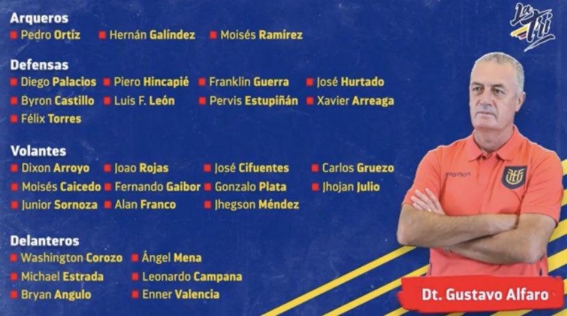 ¿Cómo sería el once de Ecuador para la triple fecha de eliminatorias?